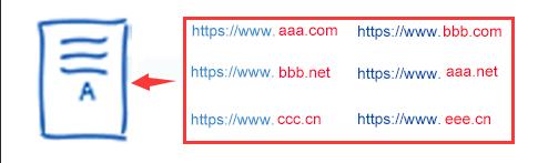 多个域名指向同一个页面