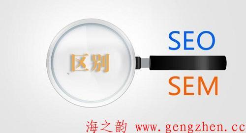 SEO 和 SEM 的区别是什么?
